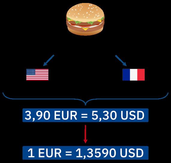 Abc Forex Change Comptant Valeur De La Monnaie